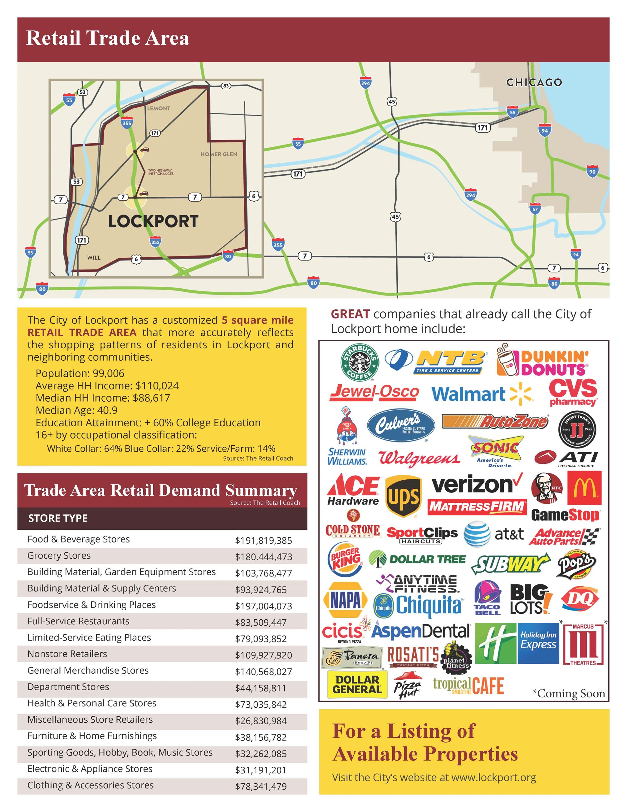 Lockport at a Glance 2018_Page_2